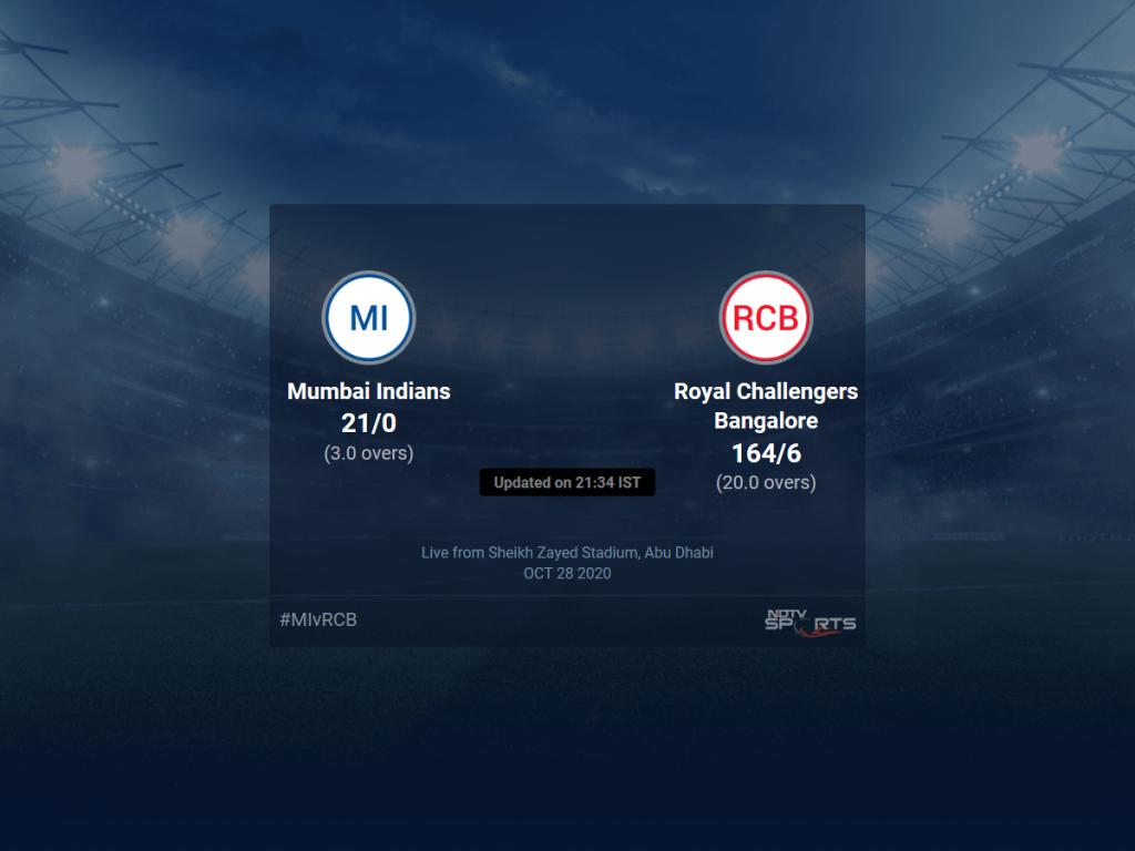 نتایج بازی هندی های بمبئی در برابر Royal Challengers Bangalore برای Match 48 T20 1 5 Updates